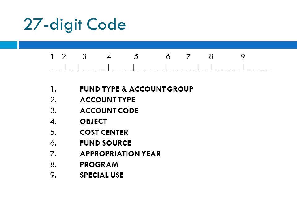 27-digit Code 1 2 3 4 5 6 7 8 9.