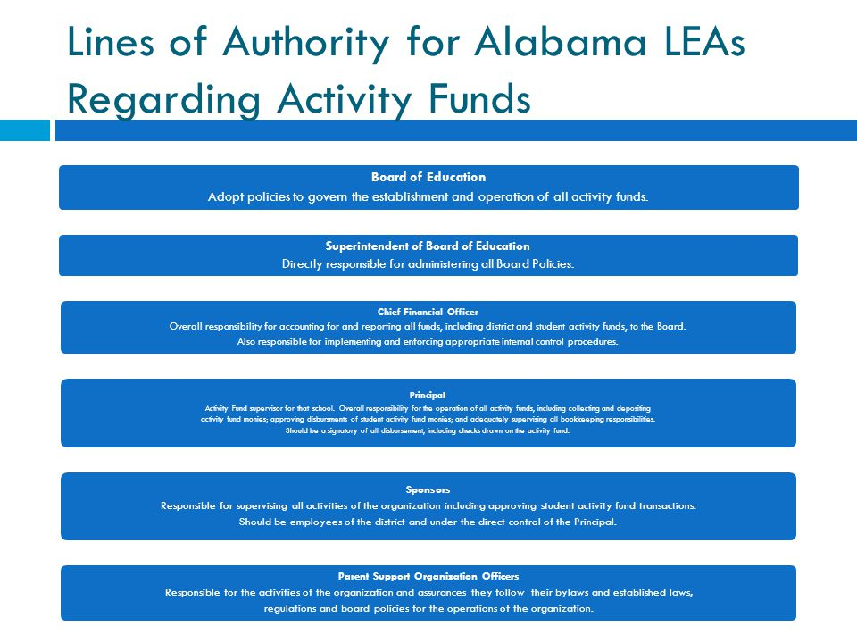 Lines of Authority for Alabama LEAs Regarding Activity Funds