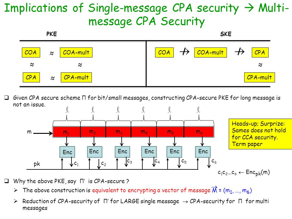 Implications of Single-message CPA security  Multi-message CPA Security