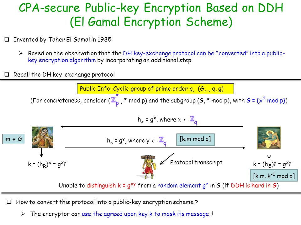 CPA-secure Public-key Encryption Based on DDH