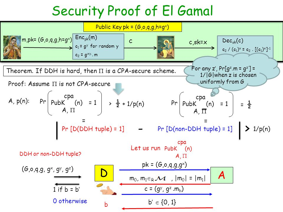 Security Proof of El Gamal