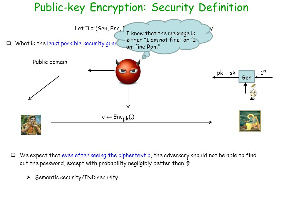 Public-key Encryption: Security Definition