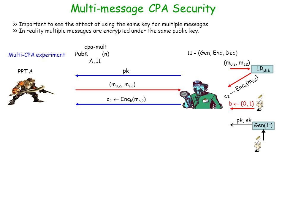 Multi-message CPA Security