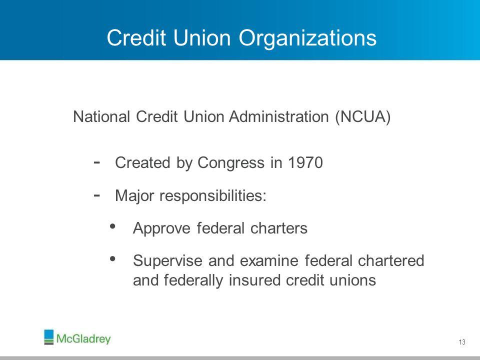 Credit Union Organizations