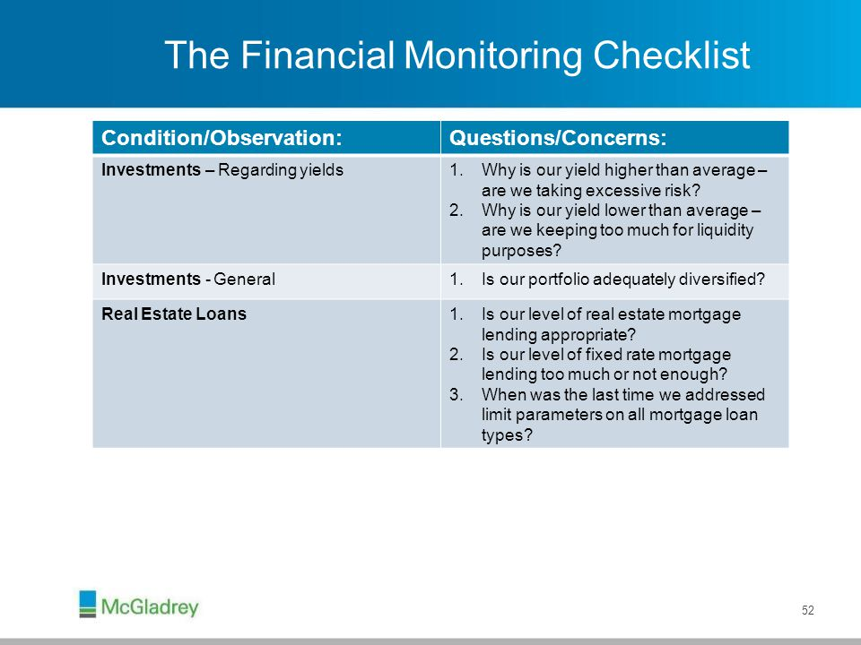 The Financial Monitoring Checklist