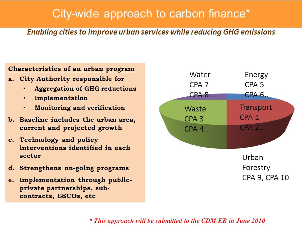 Enabling cities to improve urban services while reducing GHG emissions