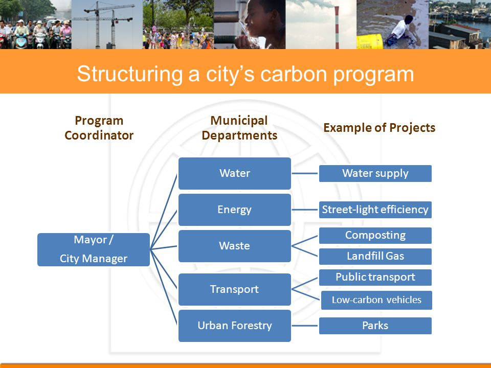 Structuring a city's carbon program