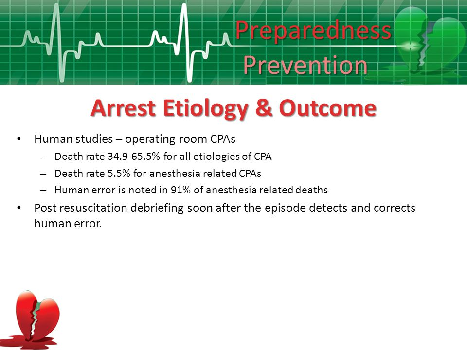 Arrest Etiology & Outcome