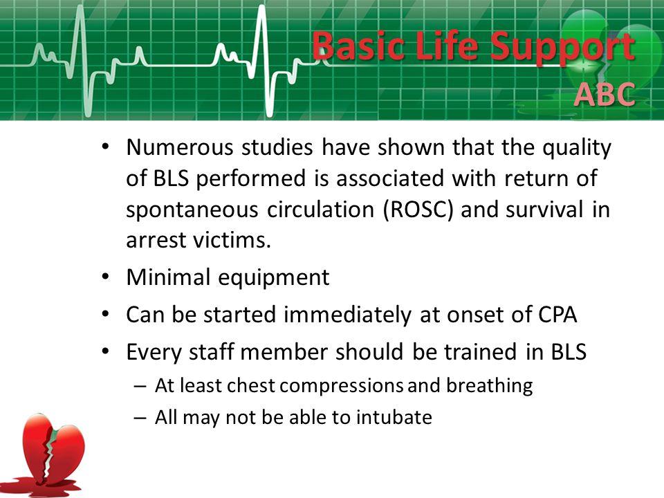 Basic Life Support ABC.