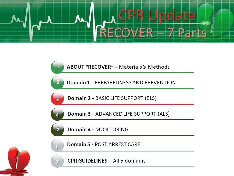 CPR Update RECOVER – 7 Parts 1 ABOUT RECOVER – Materials & Methods 2