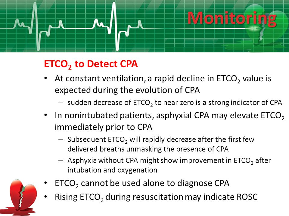 Monitoring ETCO2 to Detect CPA