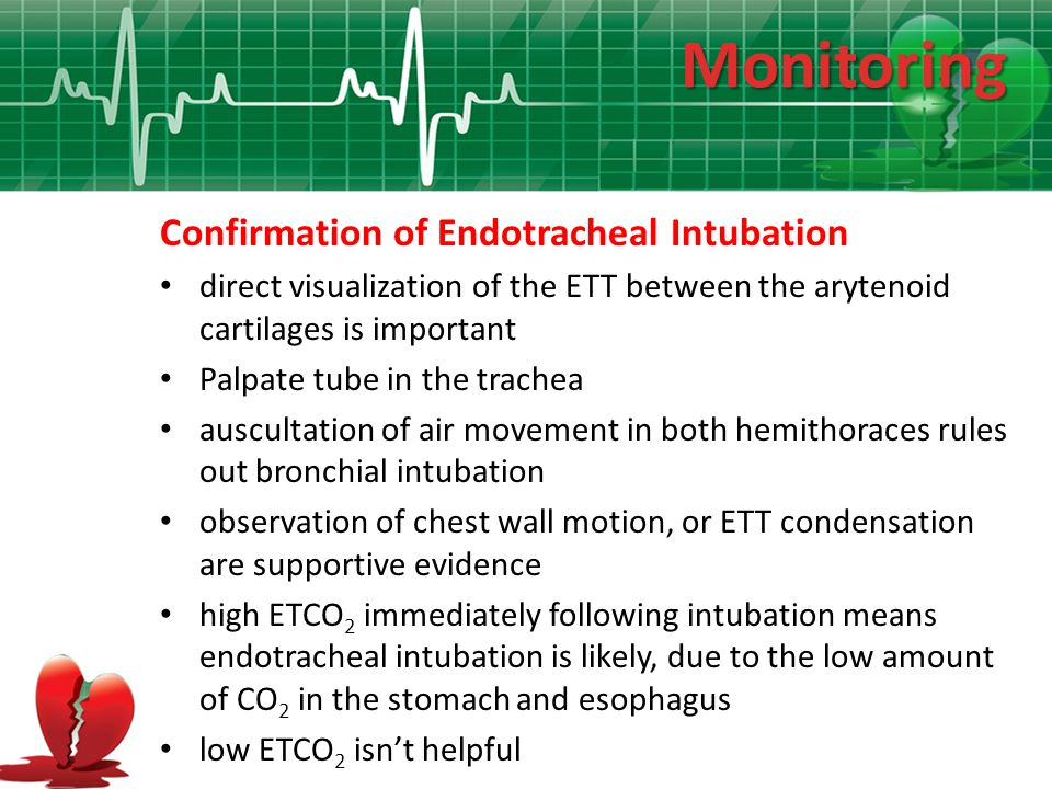 Monitoring Confirmation of Endotracheal Intubation