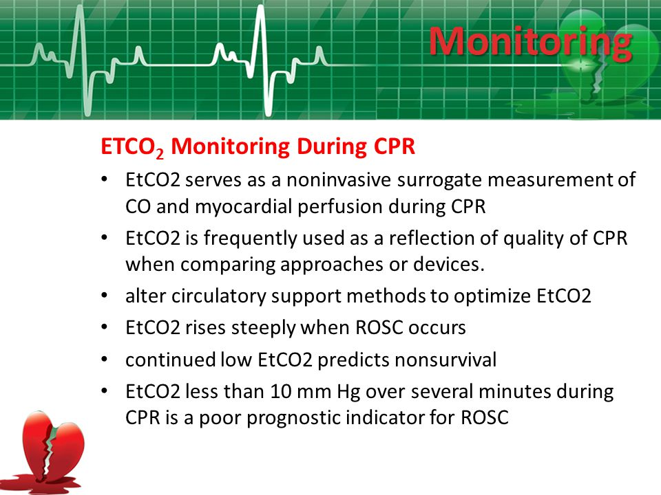 Monitoring ETCO2 Monitoring During CPR