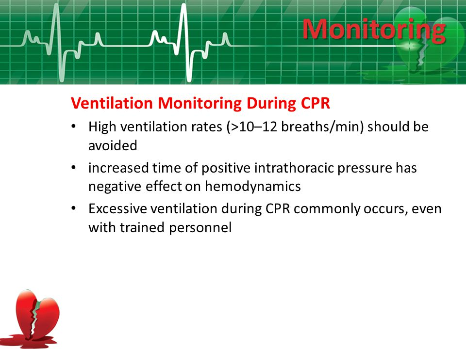 Monitoring Ventilation Monitoring During CPR