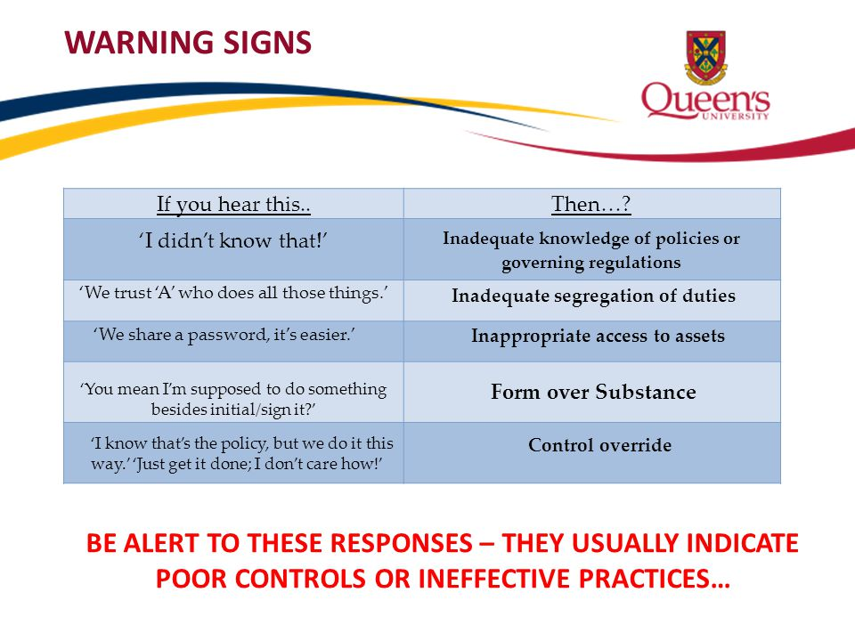WARNING SIGNS If you hear this.. Then… 'I didn't know that!' Inadequate knowledge of policies or governing regulations.