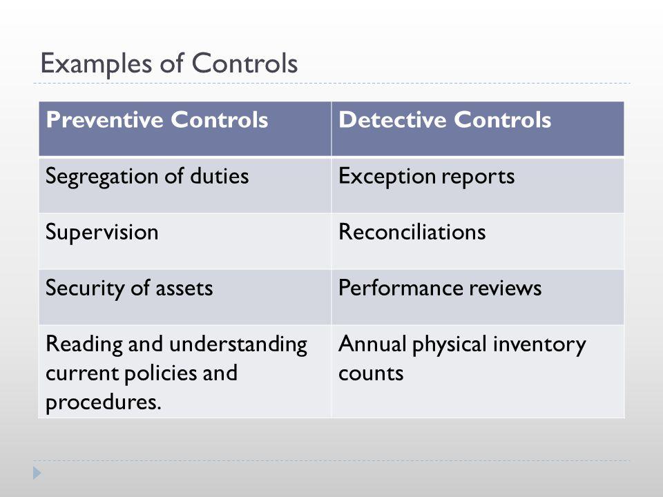 Examples of Controls Preventive Controls Detective Controls