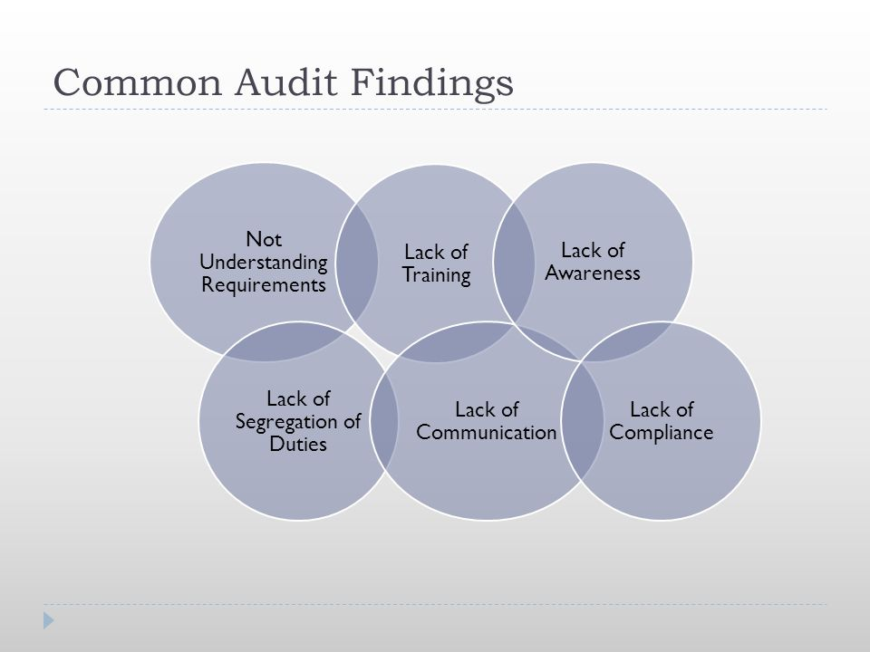 Common Audit Findings Not Understanding Requirements