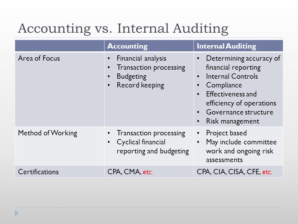 Accounting vs. Internal Auditing