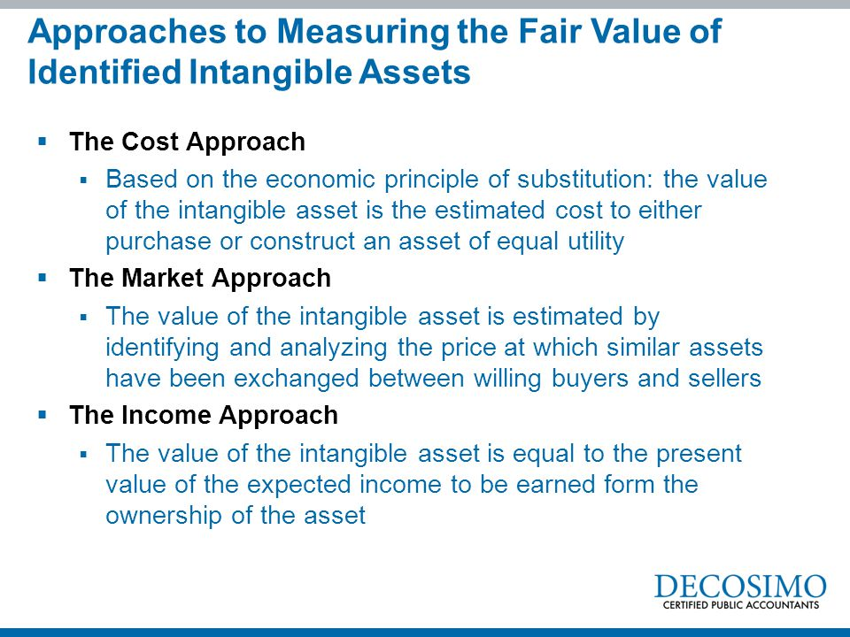 Approaches to Measuring the Fair Value of Identified Intangible Assets