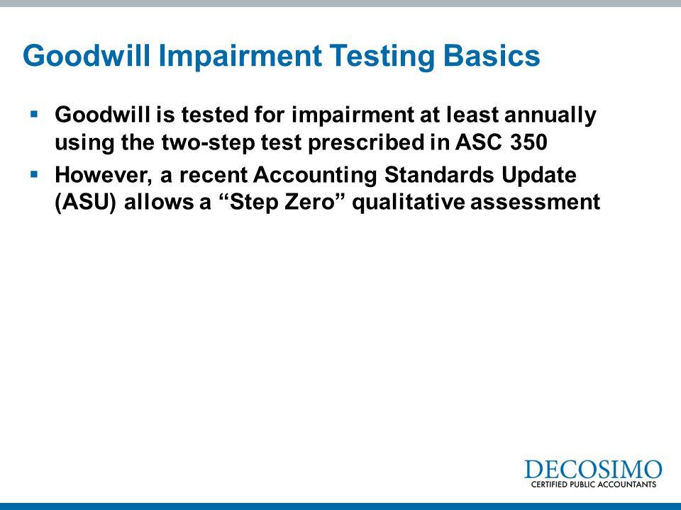 Goodwill Impairment Testing Basics