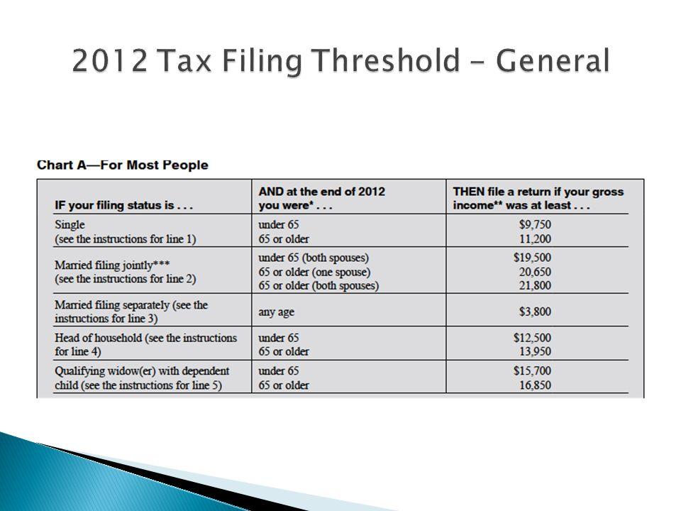 2012 Tax Filing Threshold - General
