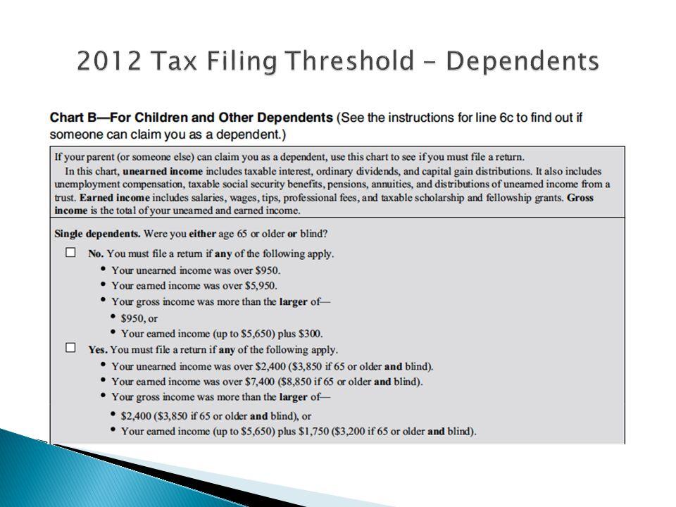 2012 Tax Filing Threshold - Dependents