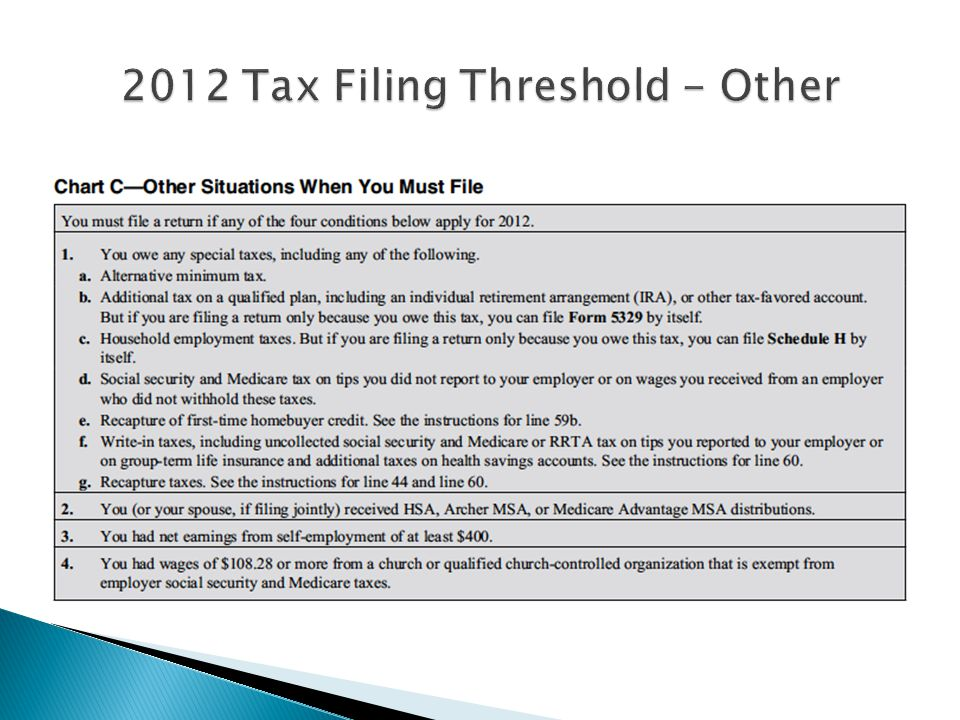 2012 Tax Filing Threshold - Other