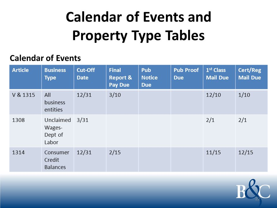 Calendar of Events and Property Type Tables