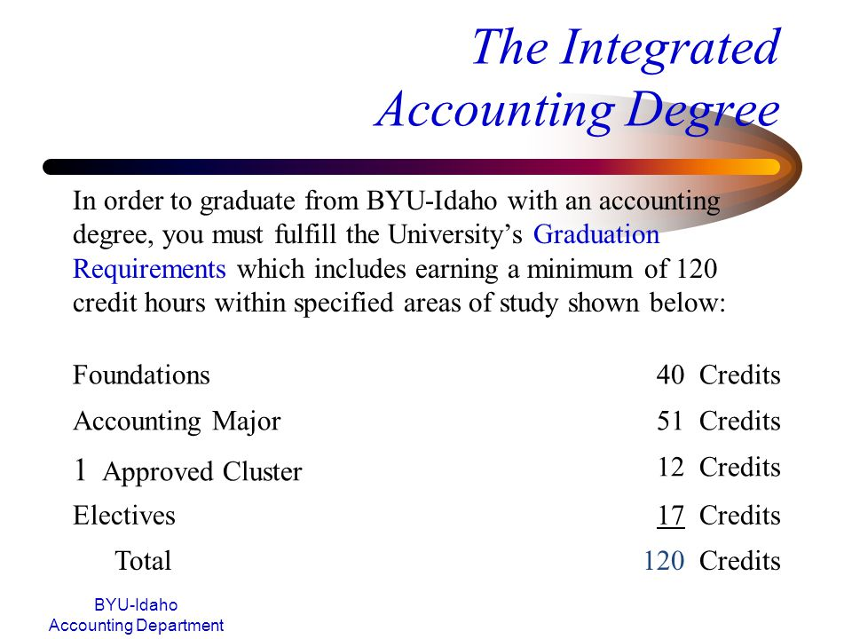 The Integrated Accounting Degree