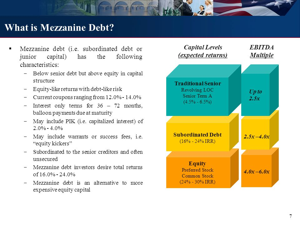 Primary Models of Mezzanine Debt