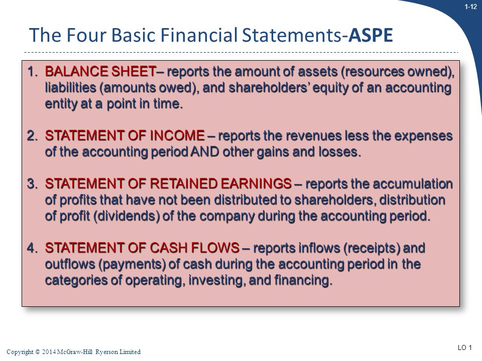 The Four Basic Financial Statements-ASPE