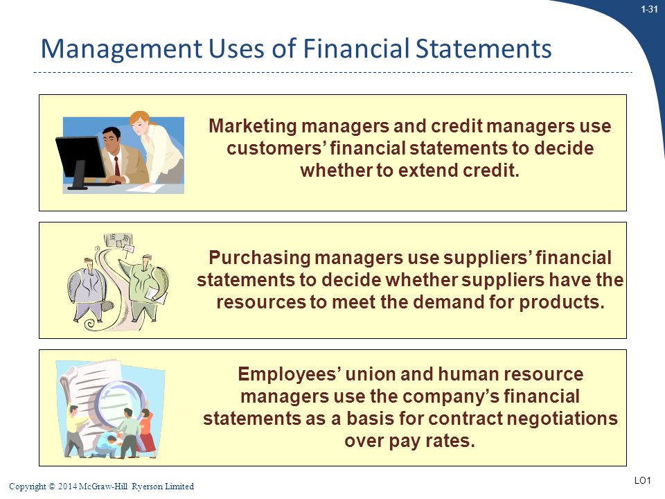Management Uses of Financial Statements