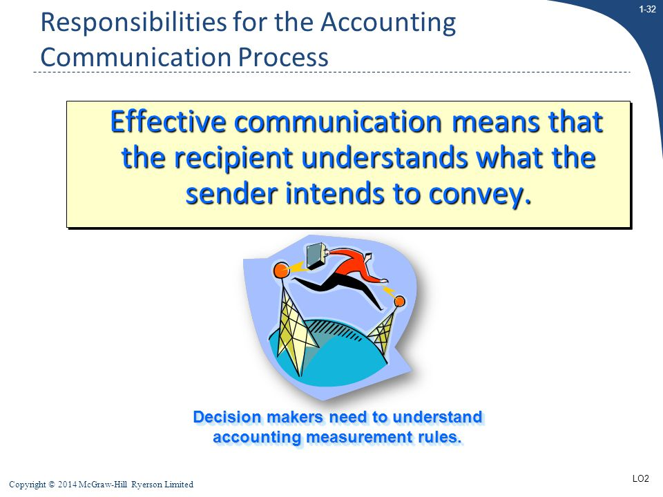Responsibilities for the Accounting Communication Process