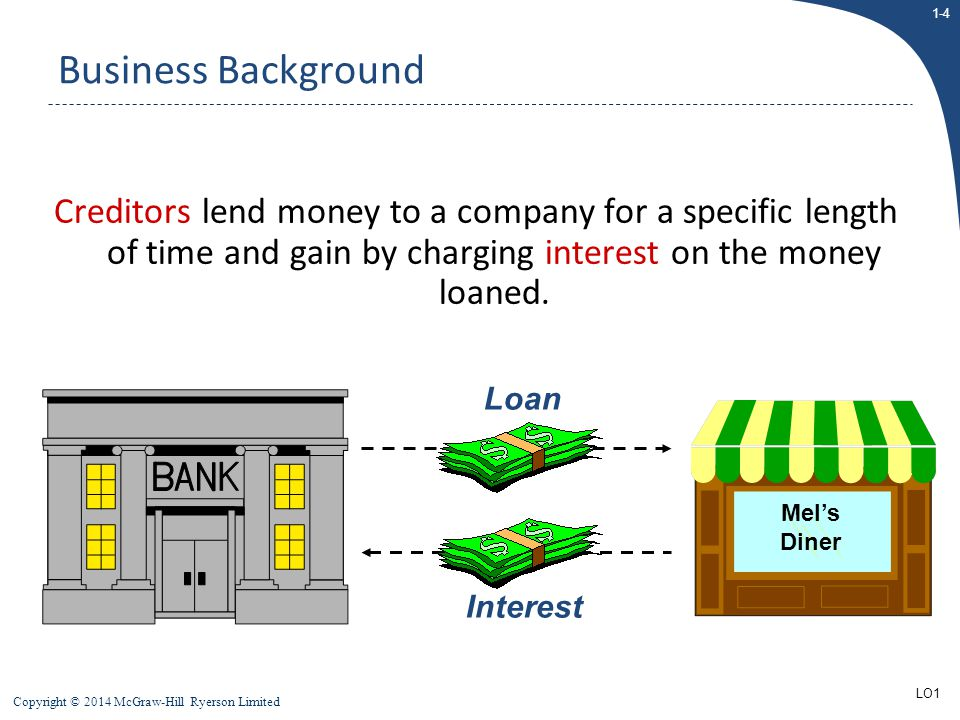 Business Background Creditors lend money to a company for a specific length of time and gain by charging interest on the money loaned.