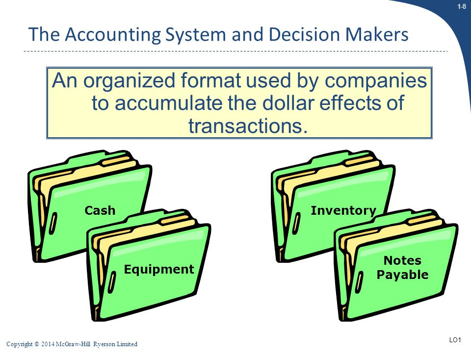 The Accounting System and Decision Makers