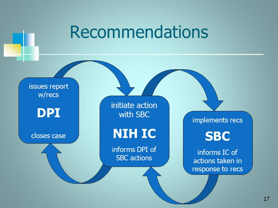 Recommendations DPI NIH IC SBC initiate action with SBC