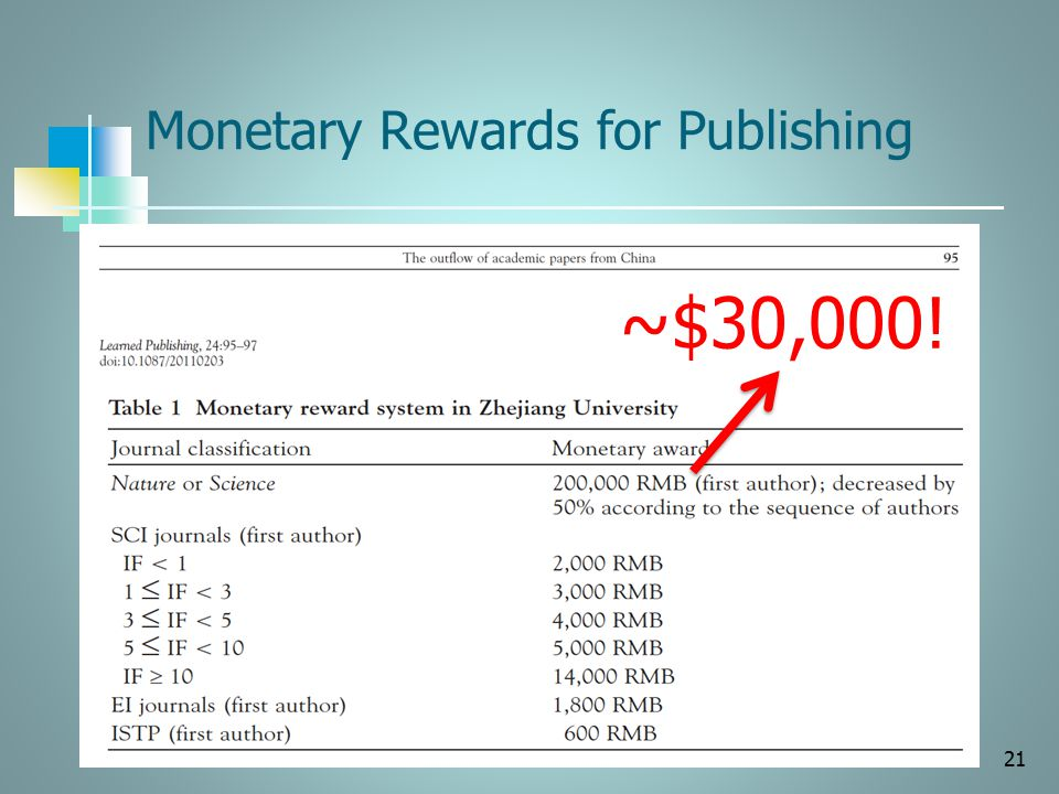 Monetary Rewards for Publishing