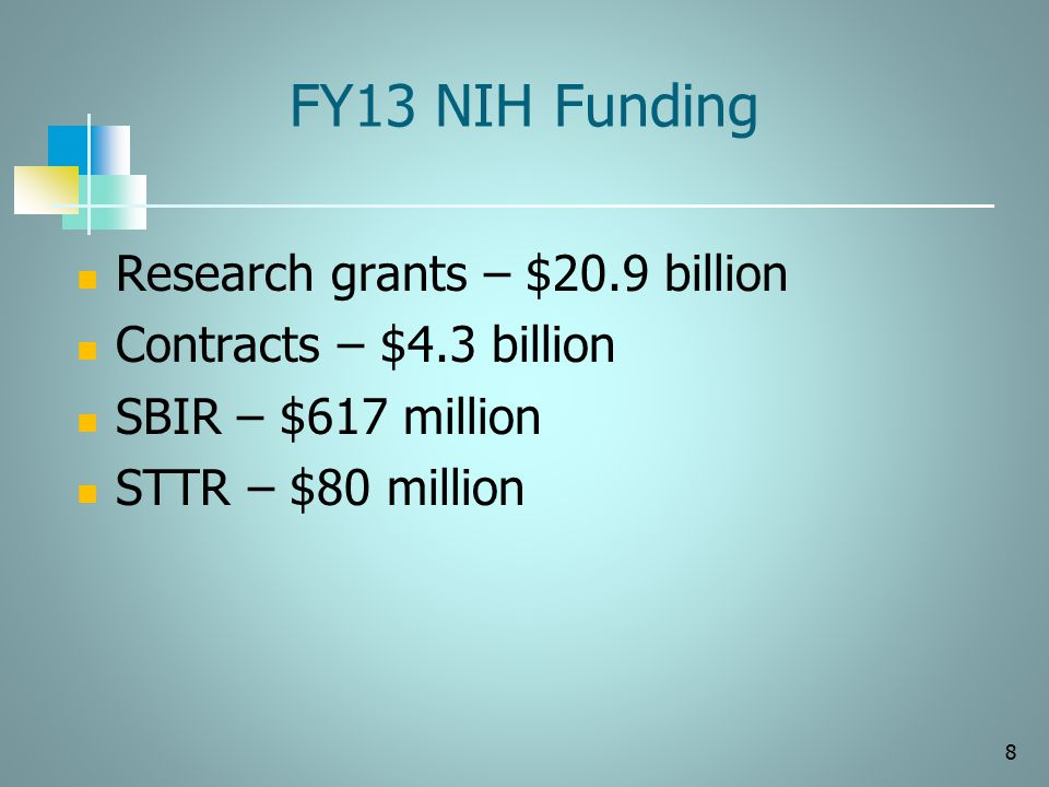 FY13 NIH Funding Research grants – $20.9 billion