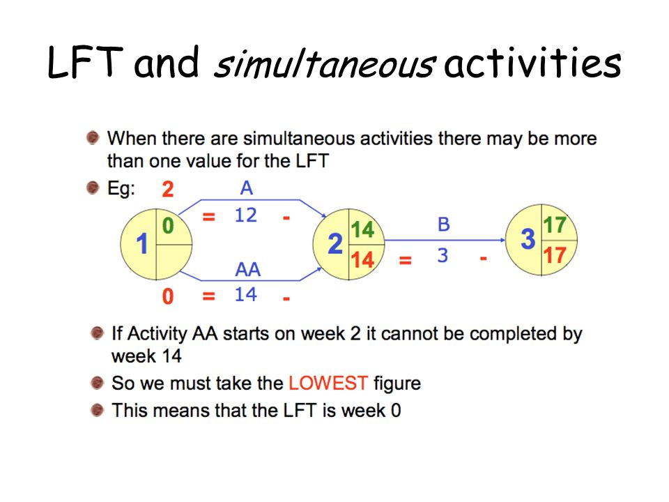 LFT and simultaneous activities