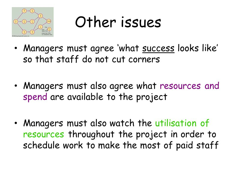 Other issues Managers must agree 'what success looks like' so that staff do not cut corners.