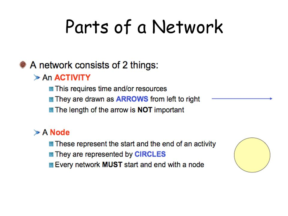 Parts of a Network