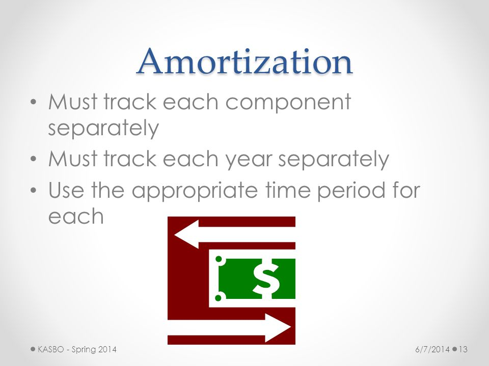 Amortization Must track each component separately