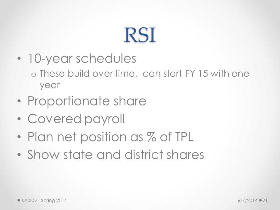 RSI 10-year schedules Proportionate share Covered payroll