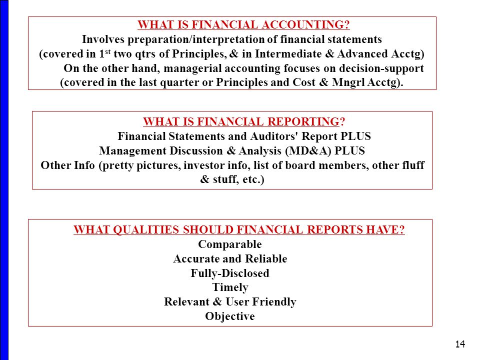 WHAT IS FINANCIAL REPORTING Timely Relevant & User Friendly Objective