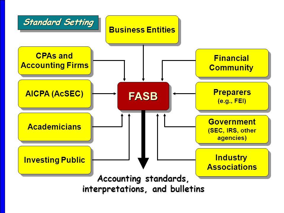 FASB Accounting standards, interpretations, and bulletins