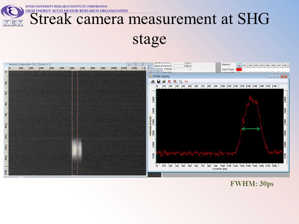 Streak camera measurement at SHG stage