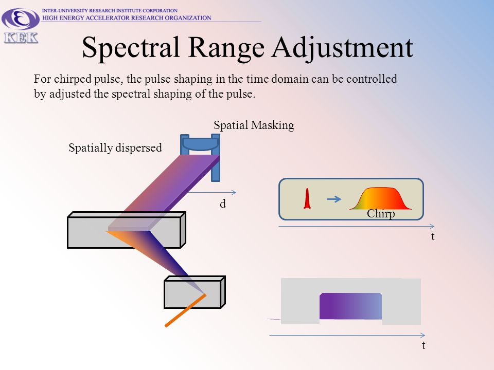 Spectral Range Adjustment