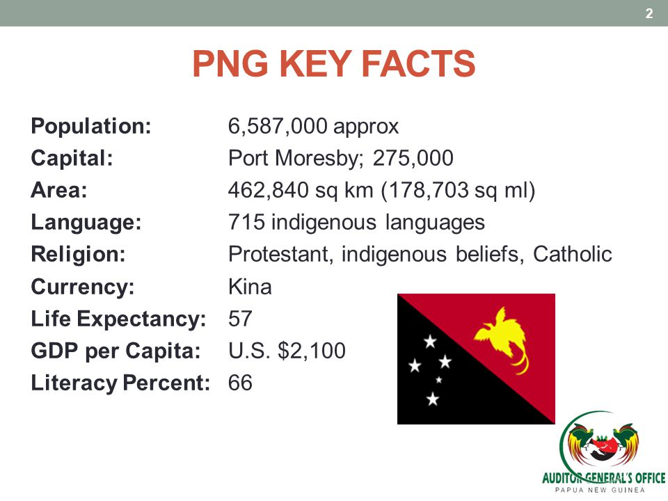 PNG KEY FACTS