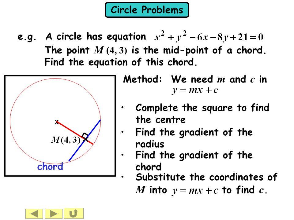 e.g. A circle has equation