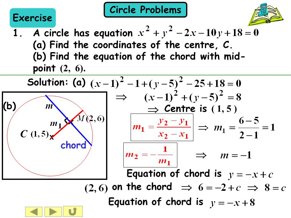 C Exercise A circle has equation
